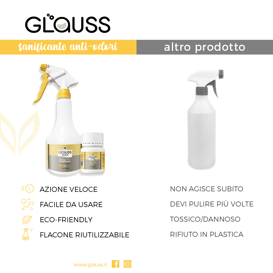 Glauss Tessuti sanificante elimina odori tabella comparativa
